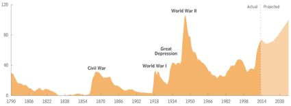 Adam Smiths The Wealth of Nations: Summary & Concept